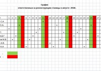 График ответственных за реконструкцию станицы на август  2018г.